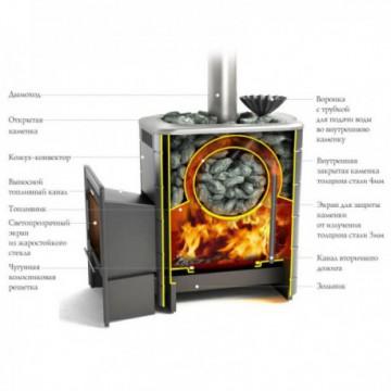 Печь банная Термофор Ангара 2012 Carbon Vitra