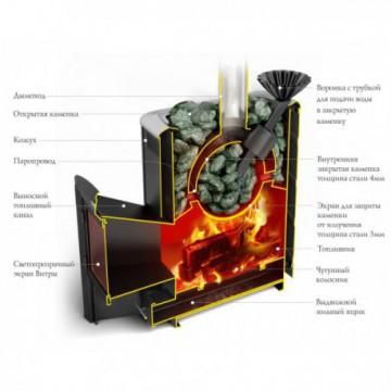 Печь банная Термофор Гейзер 2014 Carbon Vitra