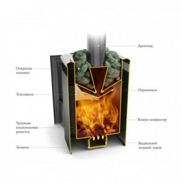 Печь банная Термофор Компакт 2013 Carbon