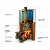 Печь банная Термофор Бирюса 2013 Carbon