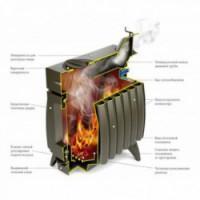 Печь отопительная Термофор Огонь-Батарея 9