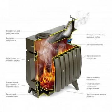 Печь отопительная Термофор Огонь-Батарея 11