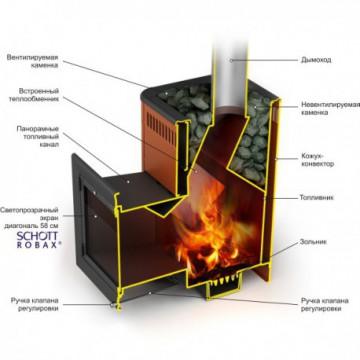 Печь банная Термофор Витрувия Carbon