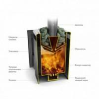 Печь банная Термофор Компакт 2013 Carbon Vitra