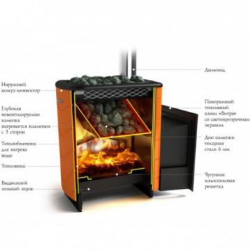 Печь банная Термофор Тунгуска 2011 Carbon
